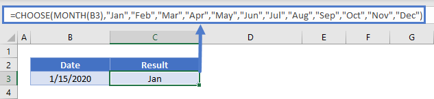 Month Choose Function