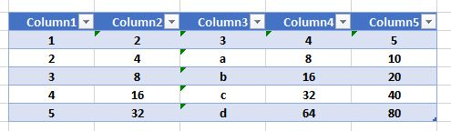 VBA Max Function Table