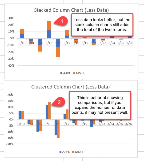Column Charts Consideration 2