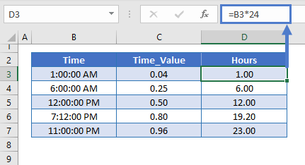 Convert Time to Hours - Value