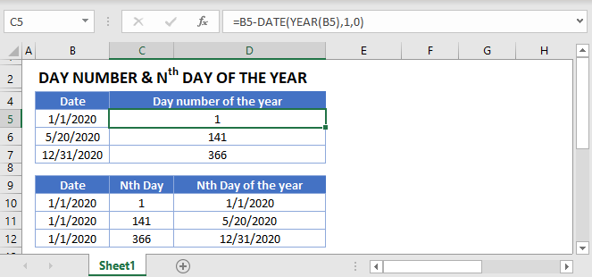 Day Number of year Main