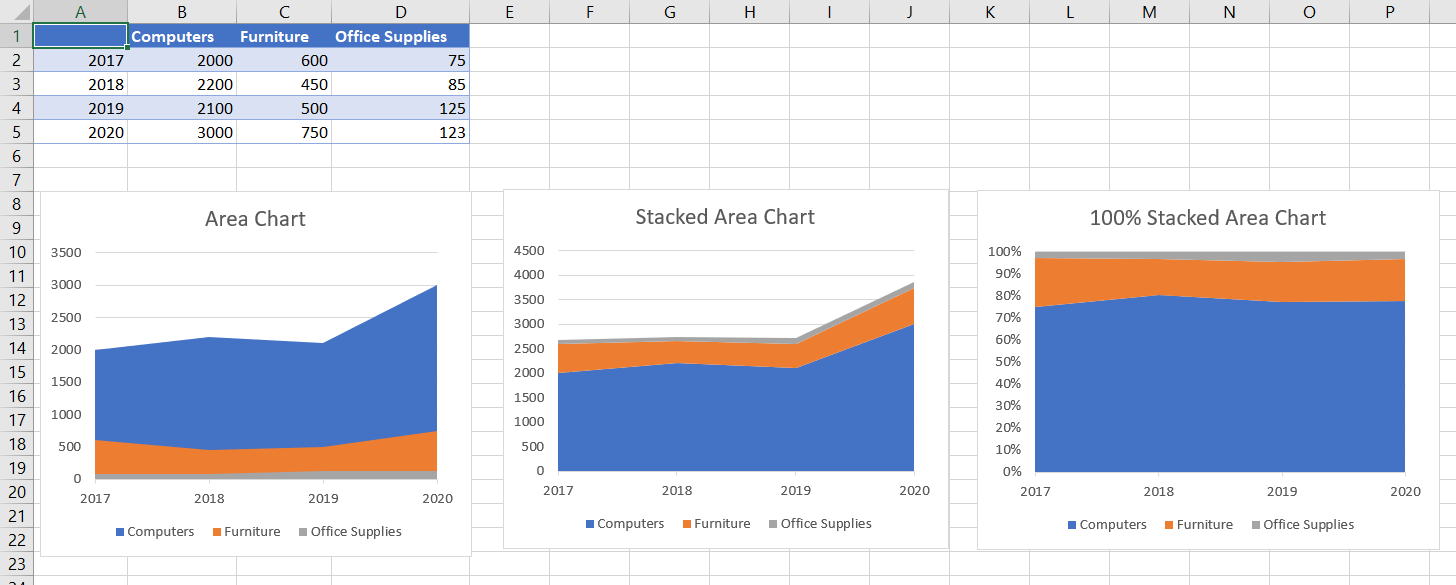 Excel Area Charts