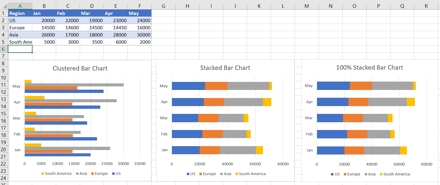 Excel Bar Charts - Clustered Stacked - Template