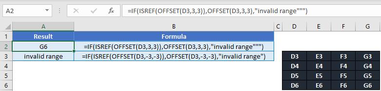 ISREF OFFSET Invalid Range