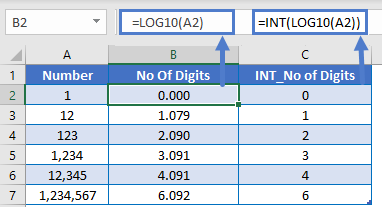 LOG10 and INT