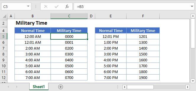 Military time Main