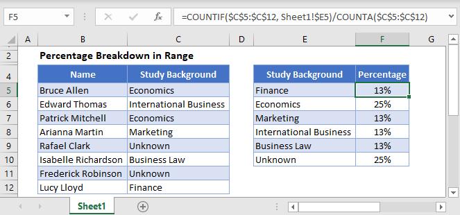 Percentage Breakdown in Range main Function