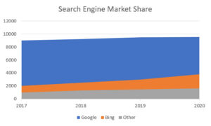 area chart free template download