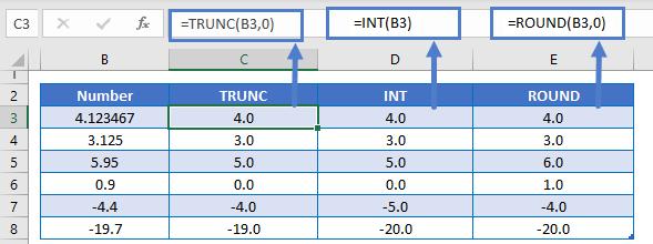 TRUNC INT Round