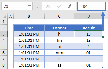 Time Format table