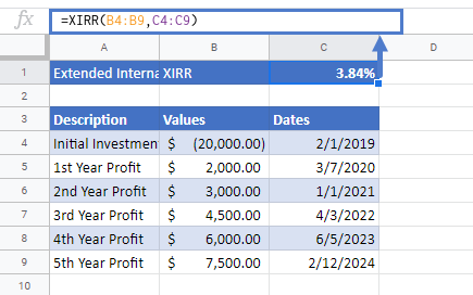 XIRR Function in Google Sheets
