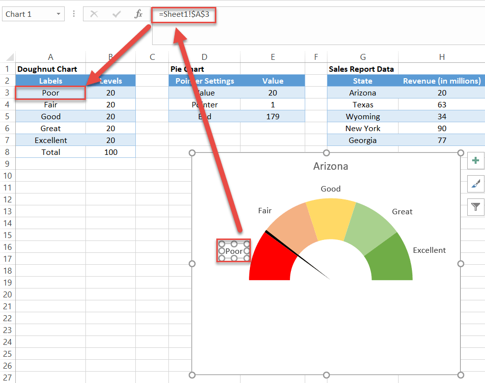 Change the data labels in the speedometer chart