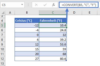 convert c to f