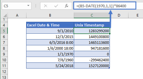 convert excel time to unix timestamp in excel