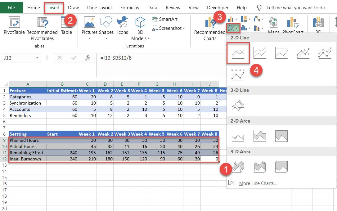 Create a line chart