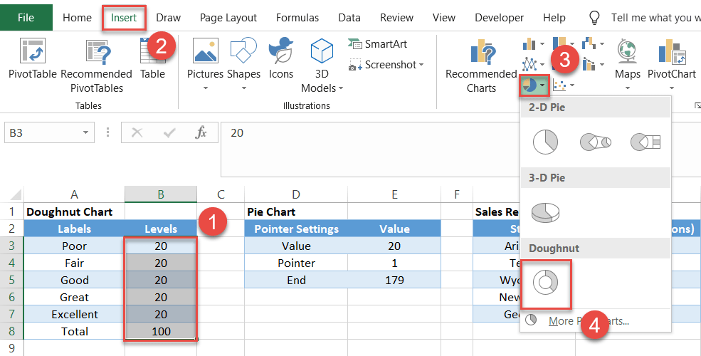 Create the doughnut chart