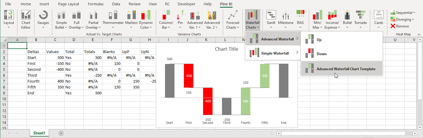 excel chart add in