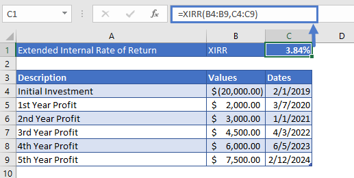 Excel Function XIRR Example 1