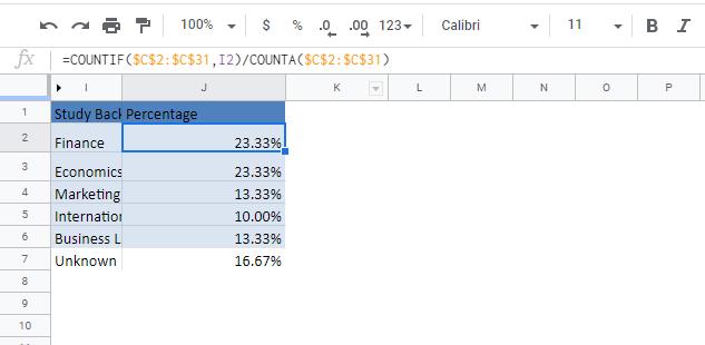 excel percenttage breakdown google sheets