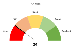 gauge chart free template download