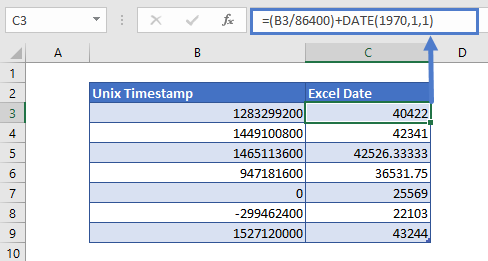unix timestamp to excel date