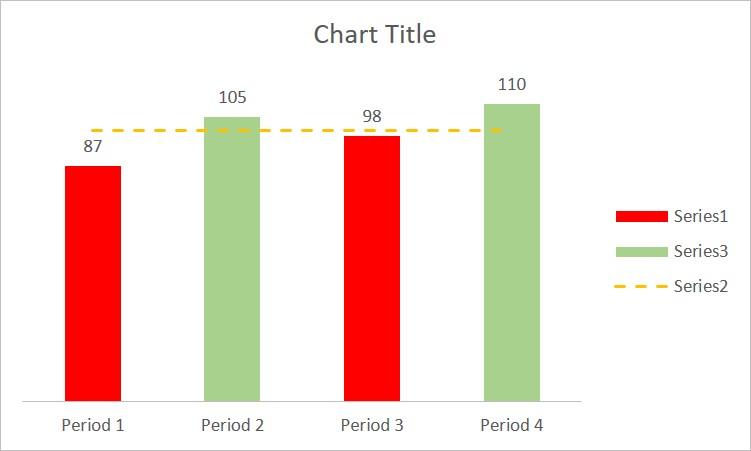 Actual vs Target Chart 6
