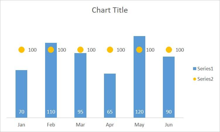 Actual vs Target Chart 5