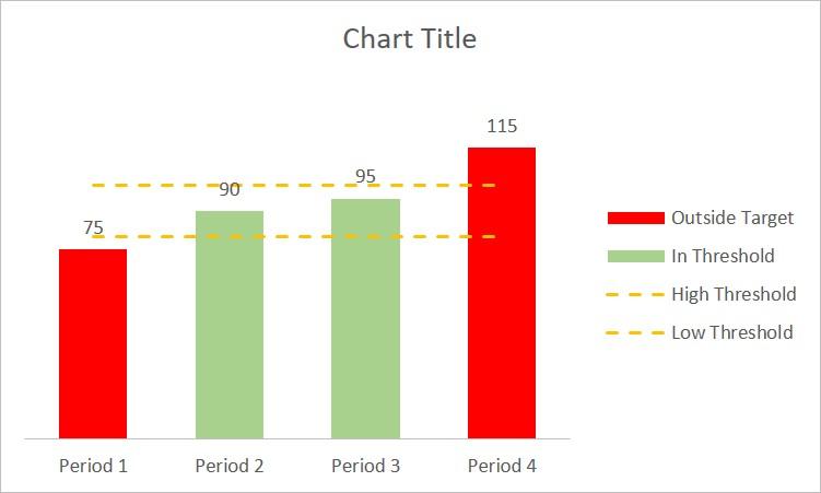 Actual vs Target Chart 1