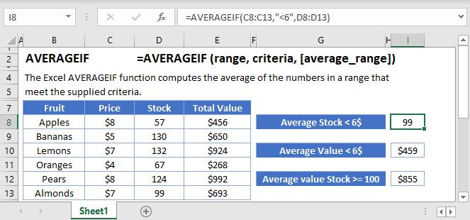 Averageif Main Function
