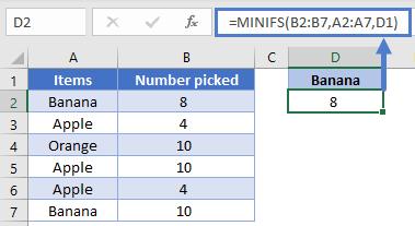 Basic example MINIIFS