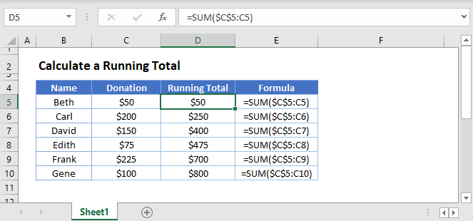Calculate a Running Total Main Functi