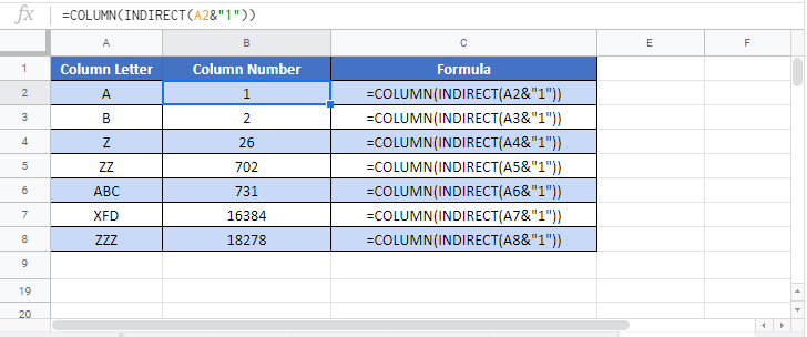 Convert Column Letter to Number Go