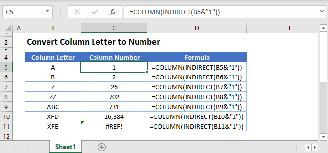 Convert Column Letter to Number Main Function