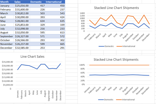 Excel Line Charts Feature