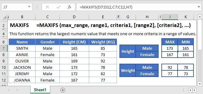 MAXIFS MAIN Function