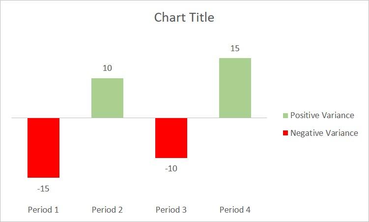 variance chart 1