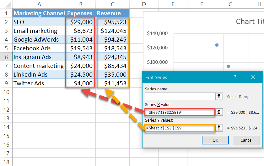 Add the original table values to the chart
