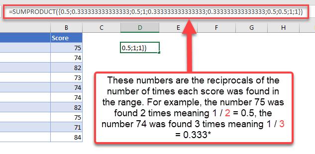count unique values reciprocals