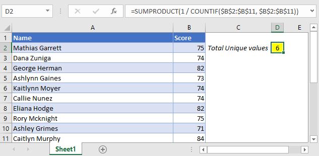count unique values title