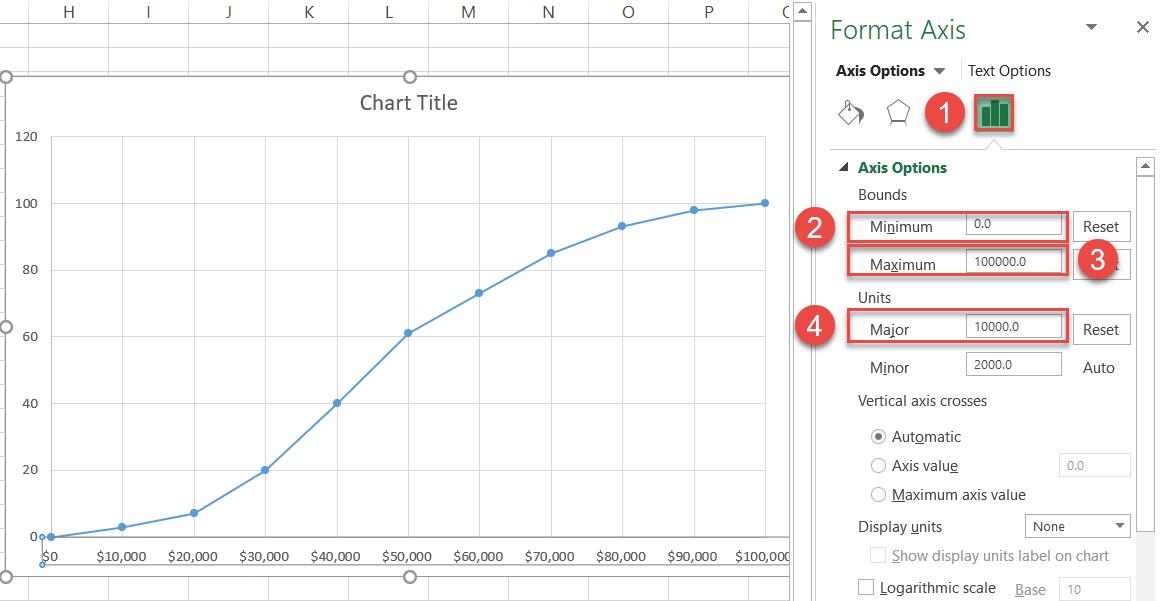 Modify the horizontal axis scale