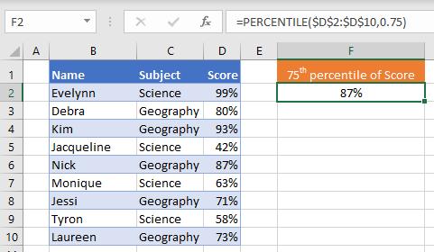 PERCENTILE Function Excel