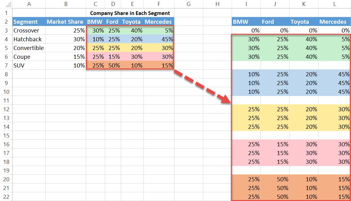 Add the market segment data to the helper table