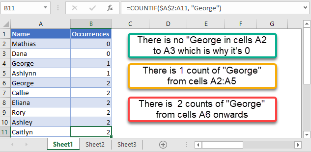 count occurrences in excel example