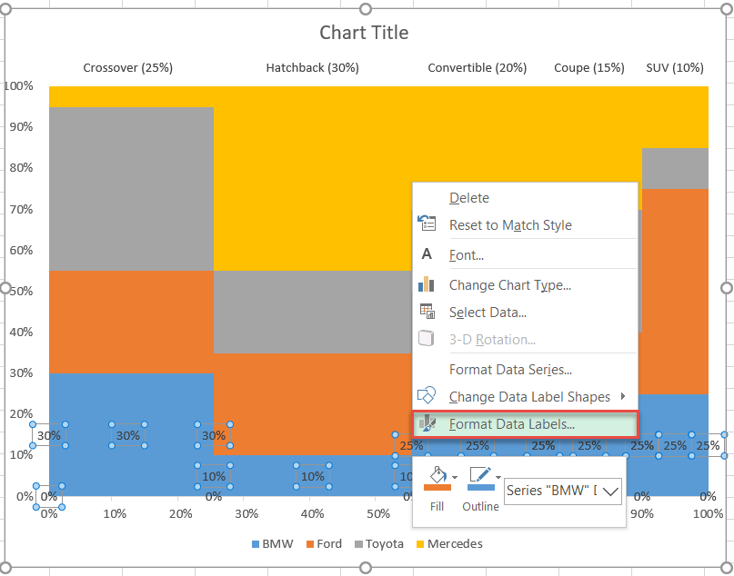 Insert the company share labels into the chart