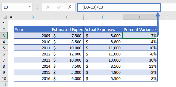 percent variance example