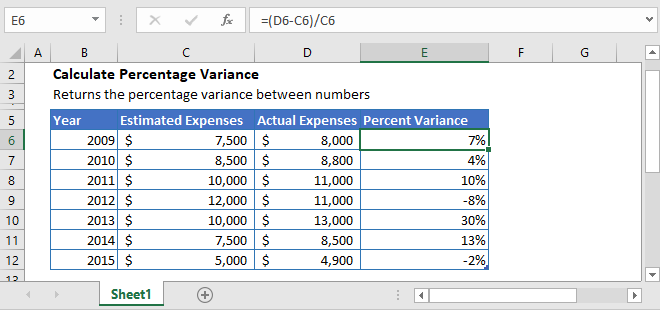 percent variance excel