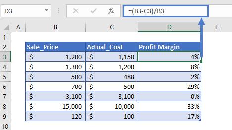 percentage profit margin example