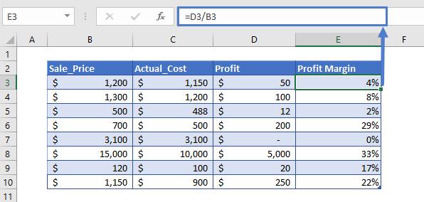 profit margin calculator step4