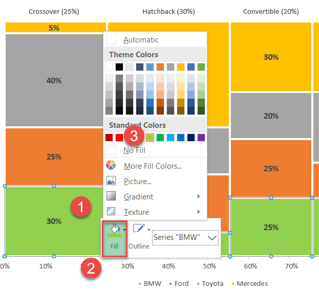 Recolor the chart blocks