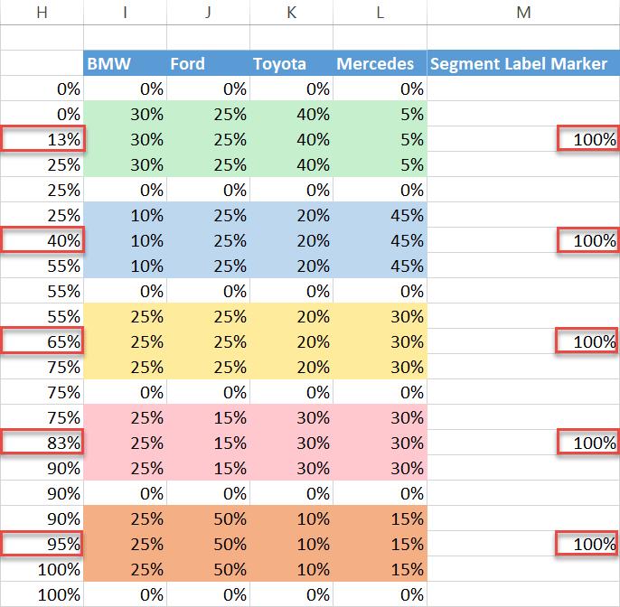 Set up the segment label data